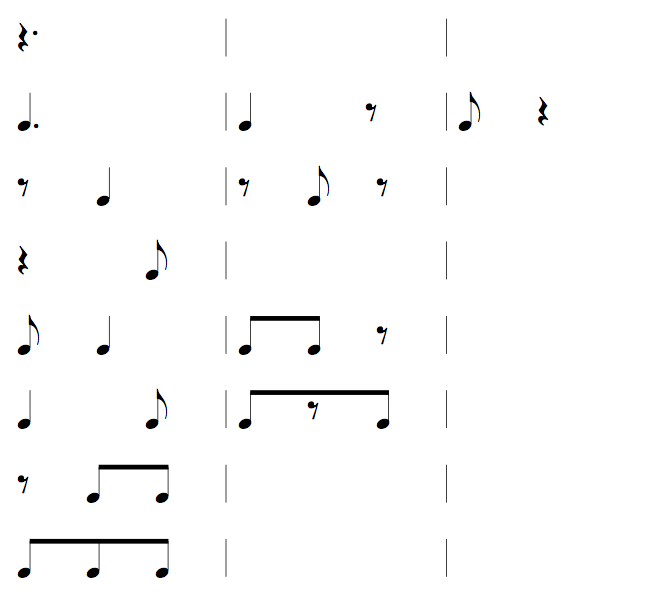 Complete Rhythms cheat sheet for Dotted Quarter Note with 8th Notes Durations