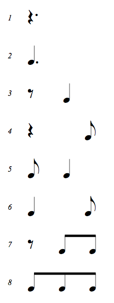 Complete Rhythms cheat sheet for Dotted Quarter Note with 8th Notes