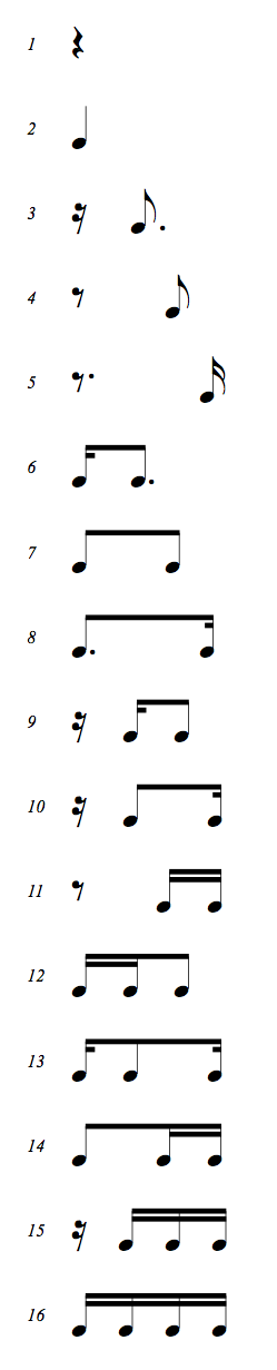 Complete Rhythms cheat sheet for Quarter Note with 16th Notes
